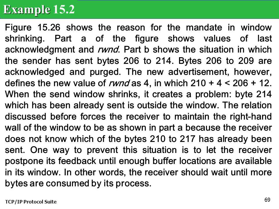 Example 15.2