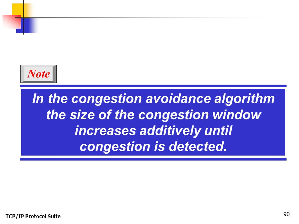 increases additively until congestion is detected.