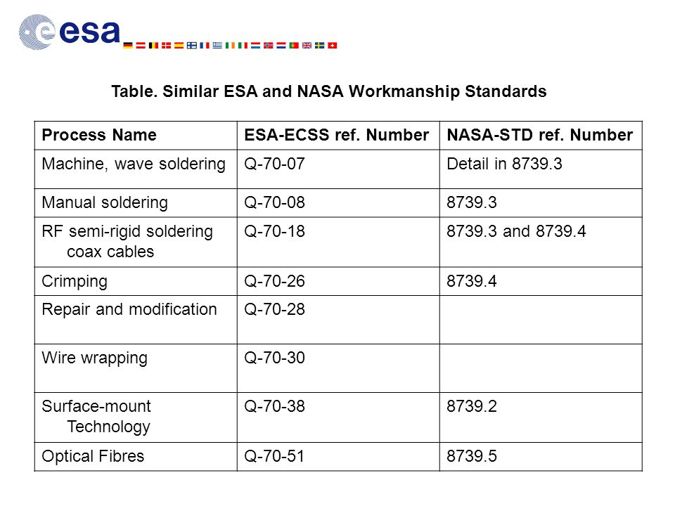 Table. Similar ESA and NASA Workmanship Standards