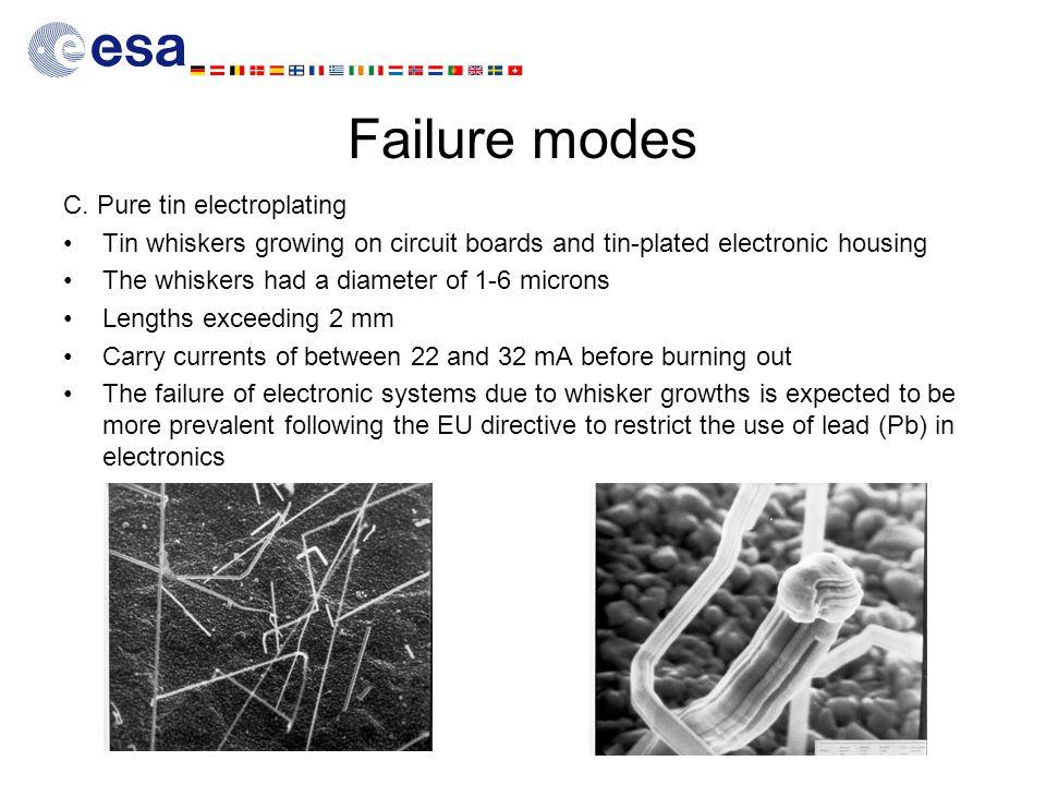 Failure modes C. Pure tin electroplating