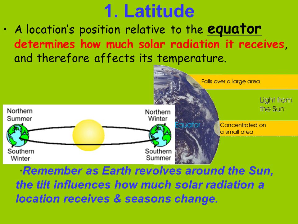 1. Latitude A location's position relative to the equator determines how much solar radiation it receives, and therefore affects its temperature.