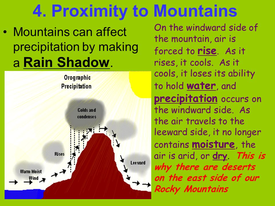 4. Proximity to Mountains