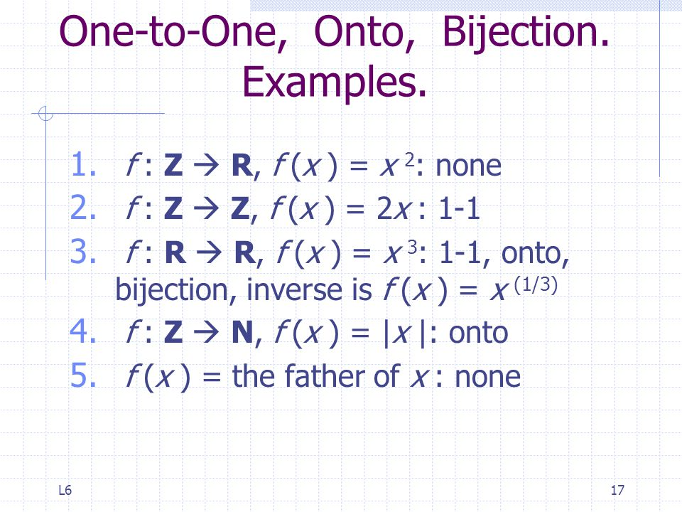 One-to-One, Onto, Bijection. Examples.