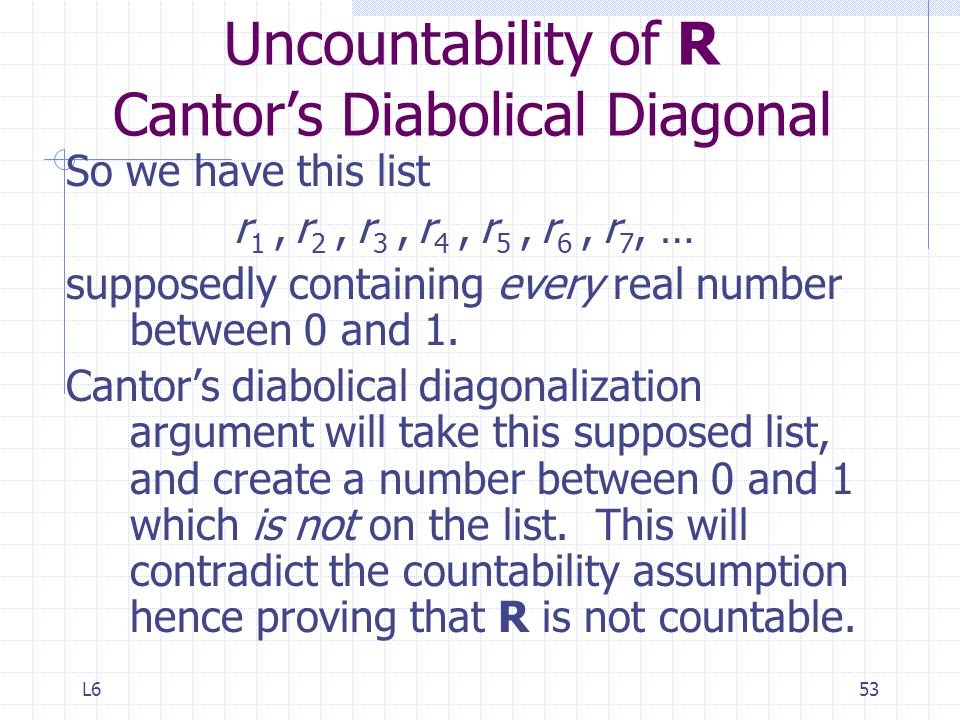 Uncountability of R Cantor's Diabolical Diagonal