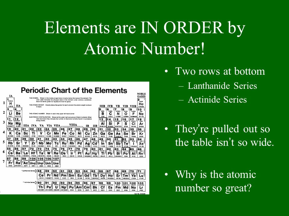 Elements are IN ORDER by Atomic Number!