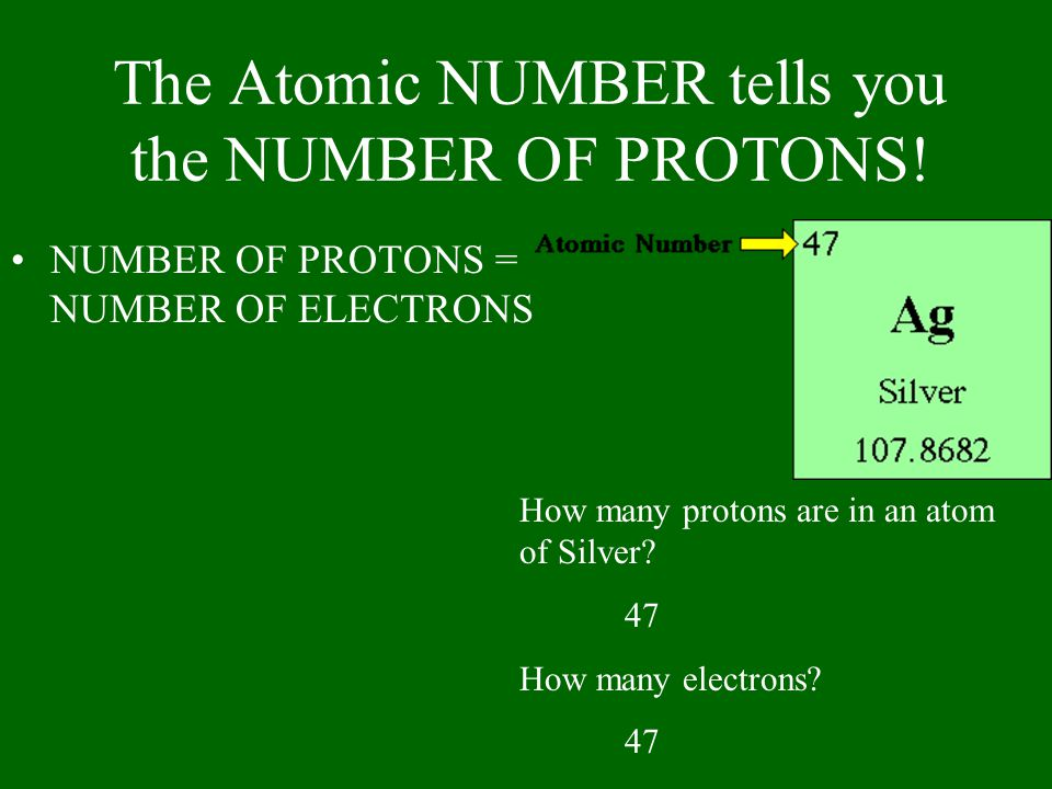 The Atomic NUMBER tells you the NUMBER OF PROTONS!