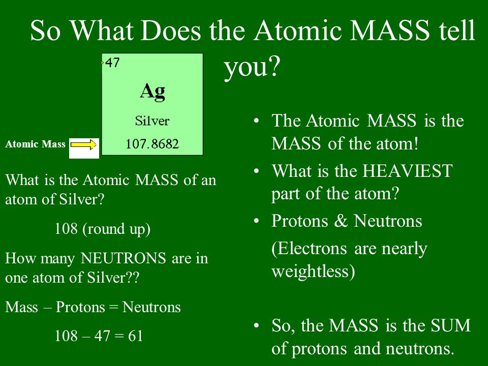 So What Does the Atomic MASS tell you