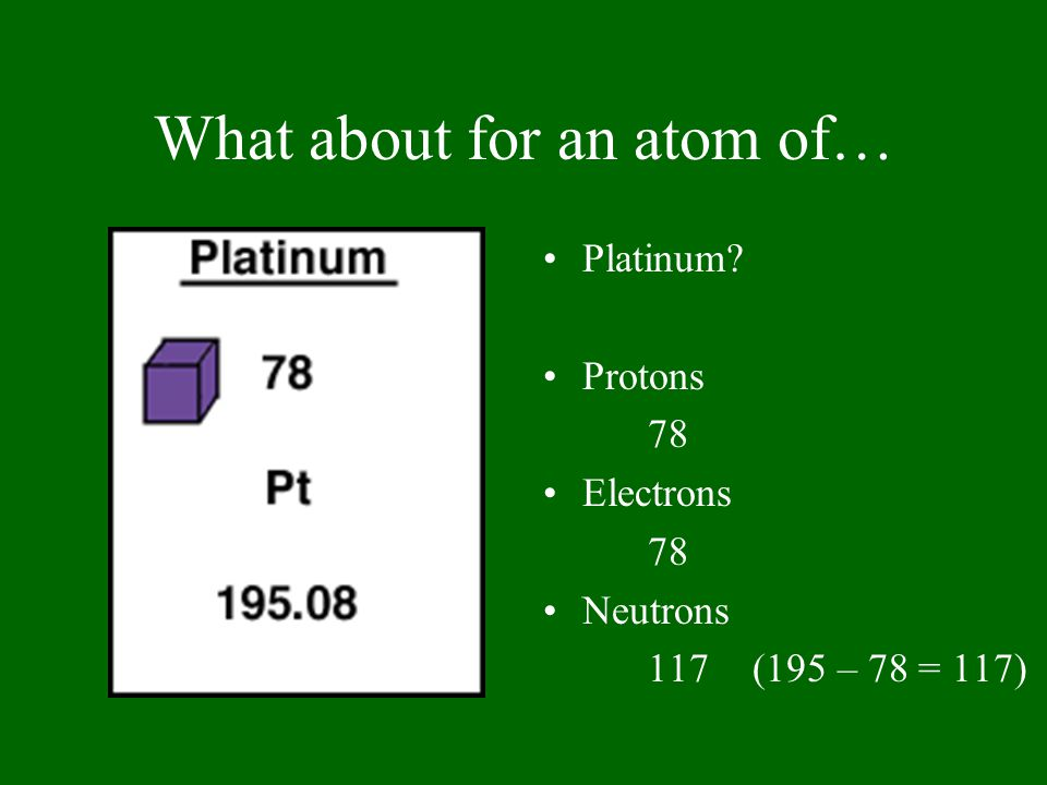 What about for an atom of…
