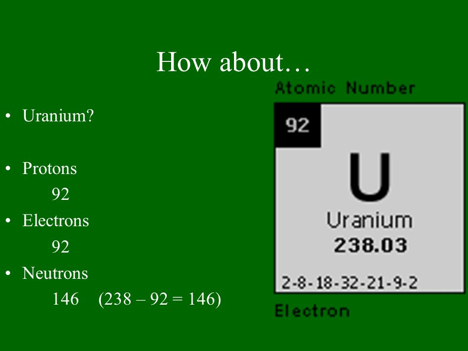 How about… Uranium Protons 92 Electrons Neutrons 146 (238 – 92 = 146)