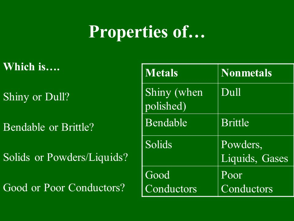 Properties of… Which is…. Shiny or Dull Bendable or Brittle