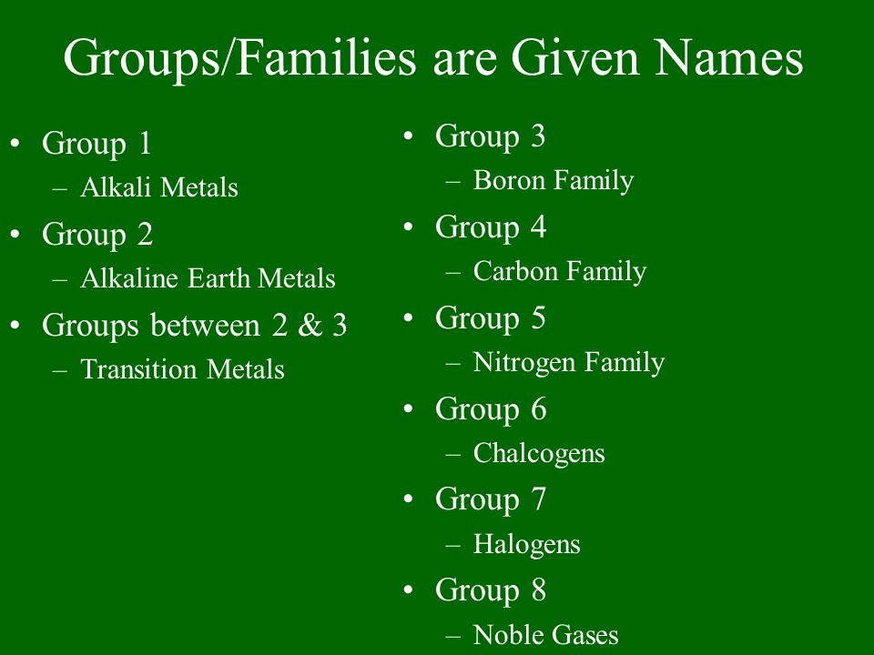 Groups/Families are Given Names