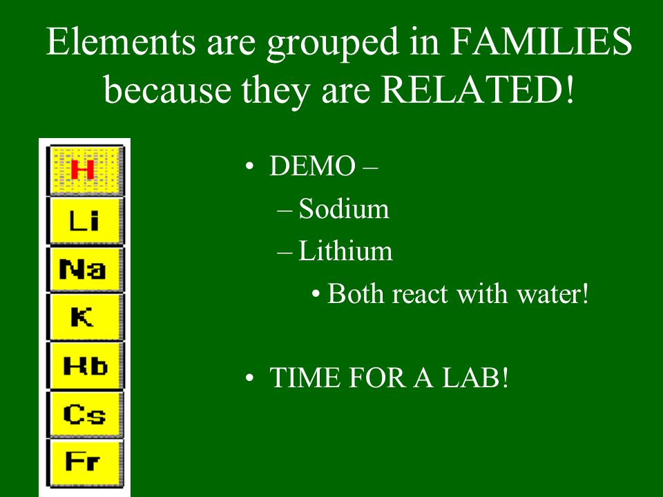Elements are grouped in FAMILIES because they are RELATED!