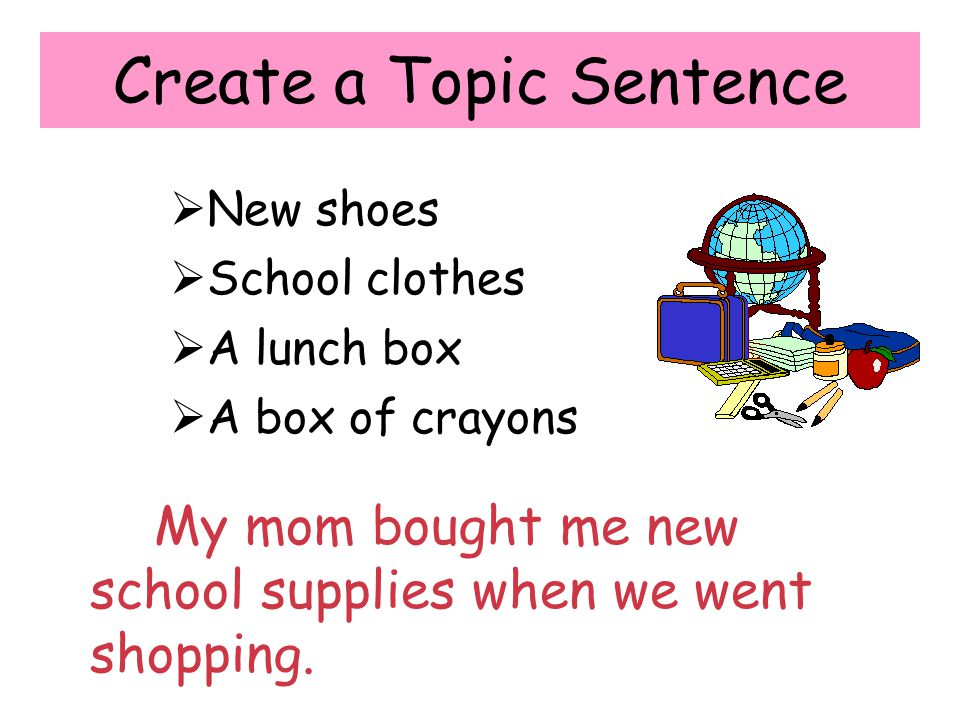 how to write a topic sentence on a coffee shop How to write an argument essay step by step updated on be your topic sentences i'm having a hard time planning my thoughts and writing down ideas on a topic.
