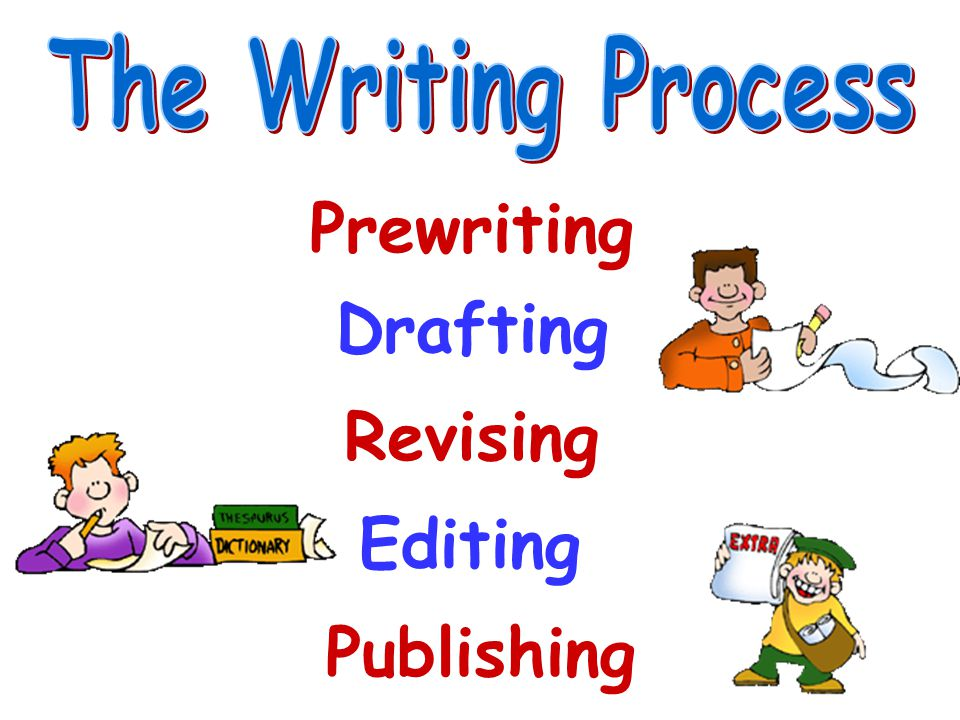 prewriting writing revising All writers have a process typical process steps include the prewriting, writing, revision, and editing phases the process changes among writers and between types of writing projects and situations processes are recursive: that is, the writer moves back and forth through the different steps of the process.