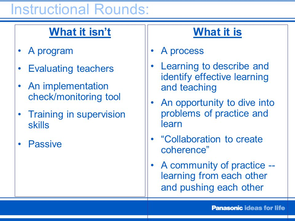 Instructional Rounds: