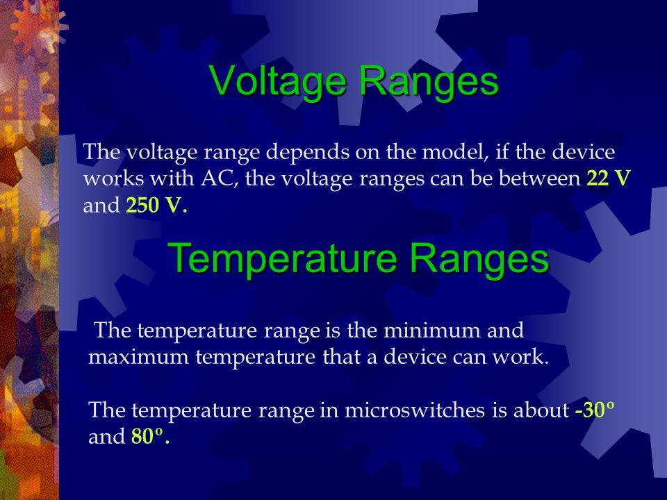 Voltage Ranges Temperature Ranges