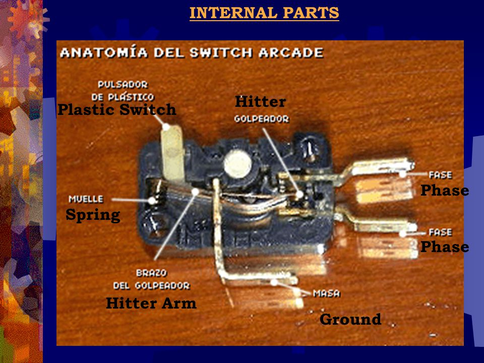 INTERNAL PARTS Hitter Plastic Switch Phase Spring Phase Hitter Arm Ground