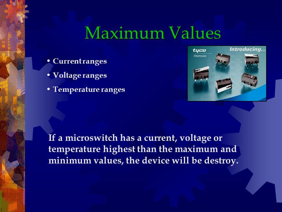 Maximum Values Current ranges. Voltage ranges. Temperature ranges.