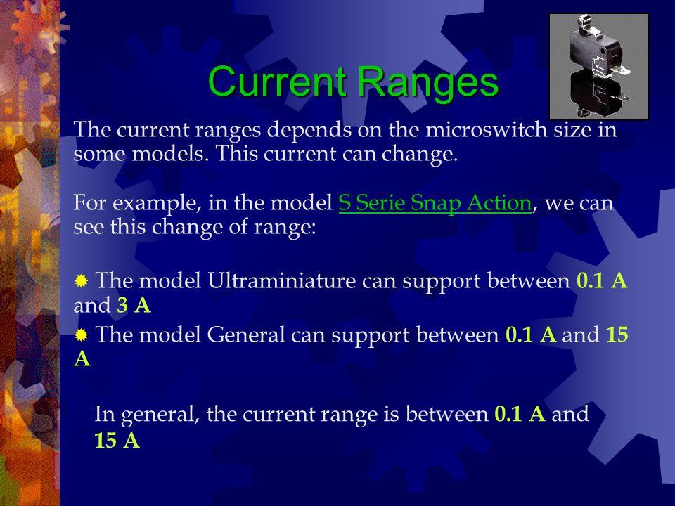 Current Ranges