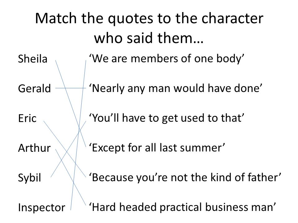 Match the quotes to the character who said them…