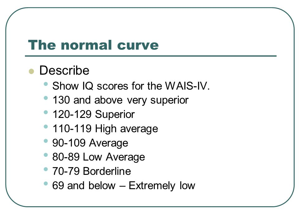 The normal curve Describe Show IQ scores for the WAIS-IV.