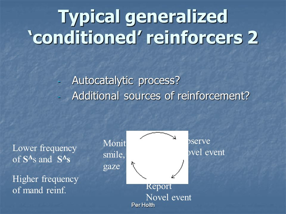 Typical generalized 'conditioned' reinforcers 2
