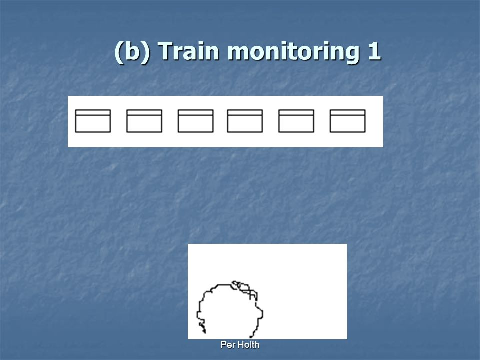 (b) Train monitoring 1 Per Holth