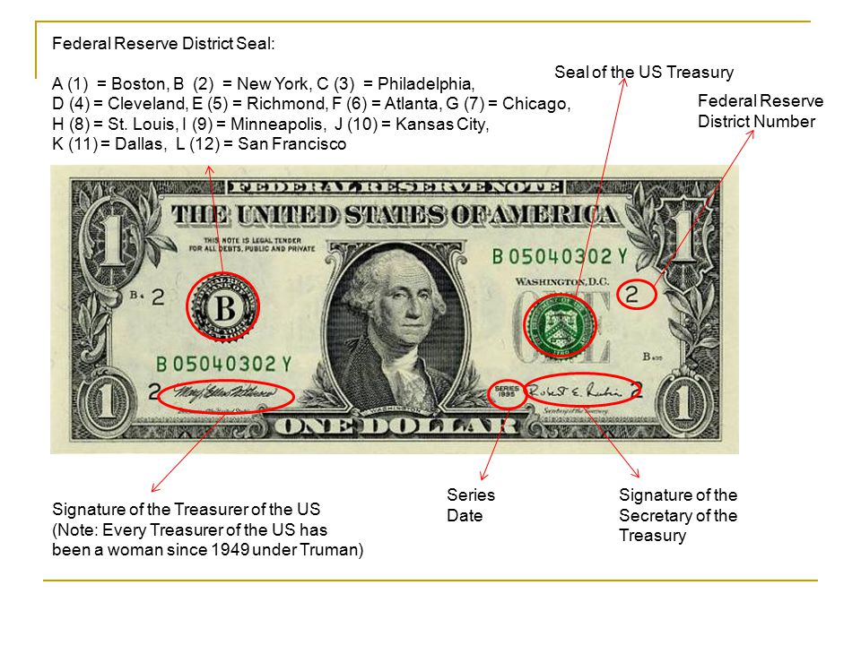 Federal Reserve District Seal: