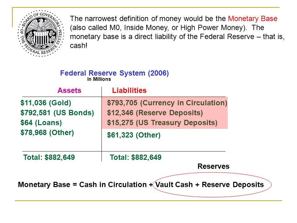 Federal Reserve System (2006)