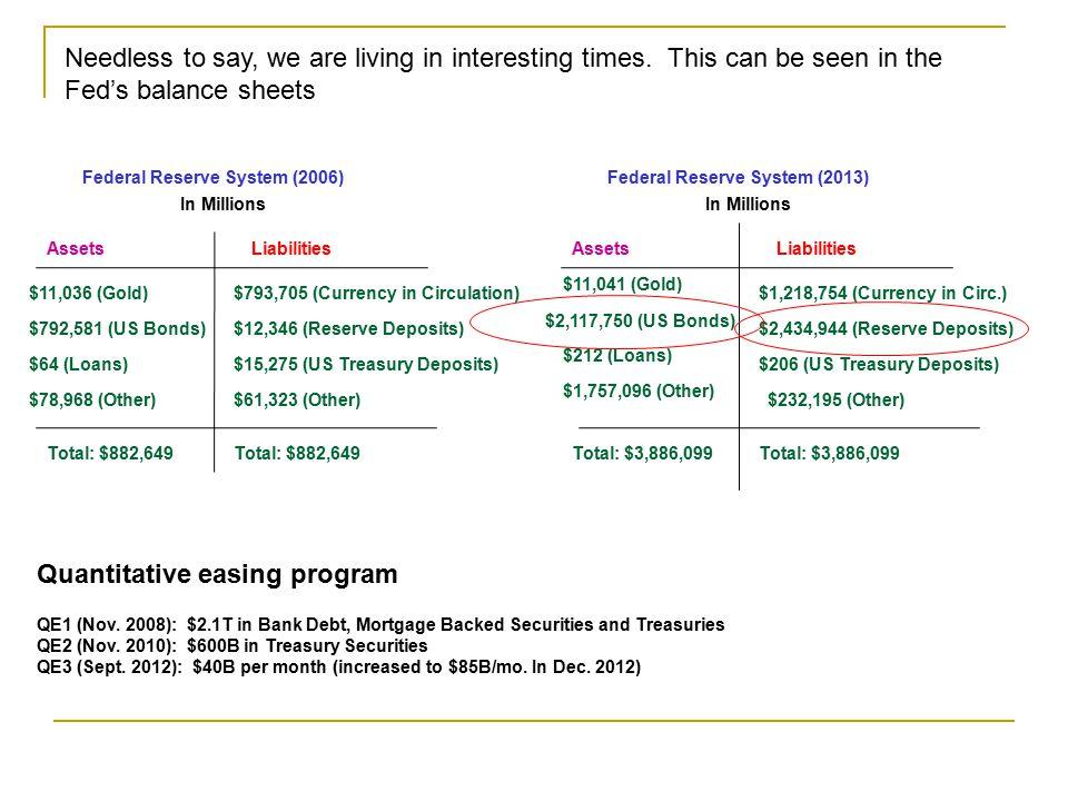 Quantitative easing program