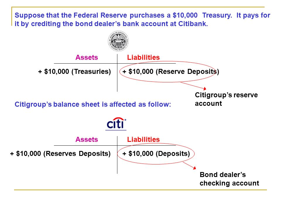 Suppose that the Federal Reserve purchases a $10,000 Treasury