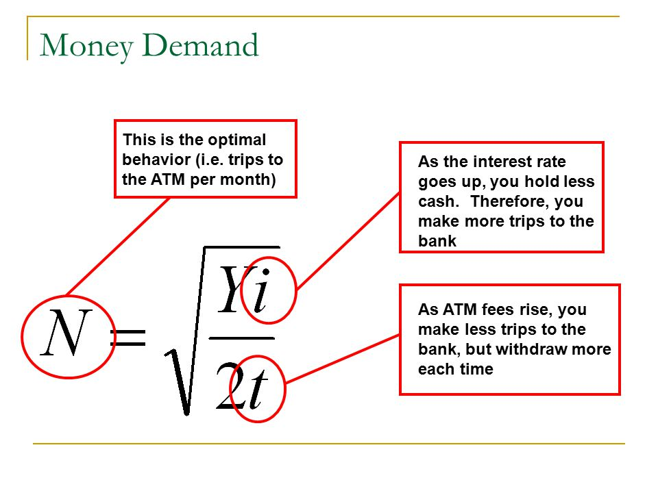Money Demand This is the optimal behavior (i.e. trips to the ATM per month)