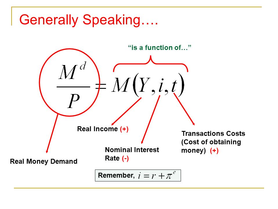 Generally Speaking…. is a function of… Real Income (+)