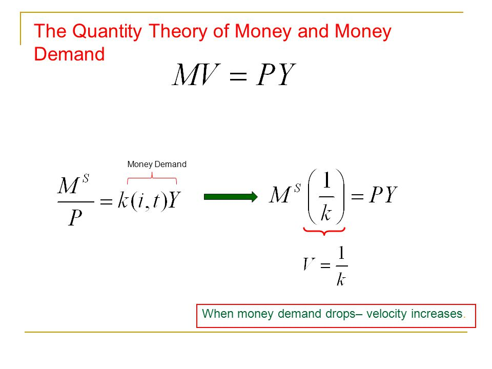 The Quantity Theory of Money and Money Demand