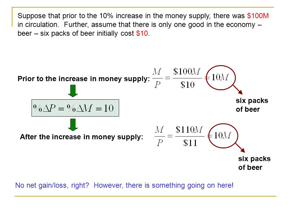 Suppose that prior to the 10% increase in the money supply, there was $100M in circulation. Further, assume that there is only one good in the economy – beer – six packs of beer initially cost $10.