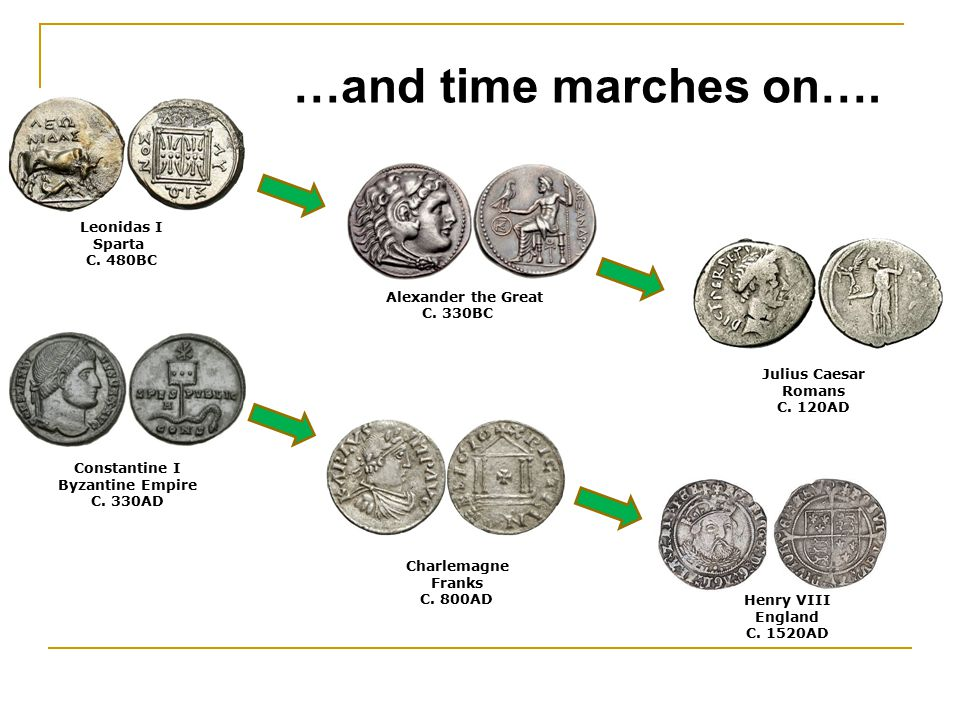 …and time marches on…. Leonidas I Sparta C. 480BC Alexander the Great