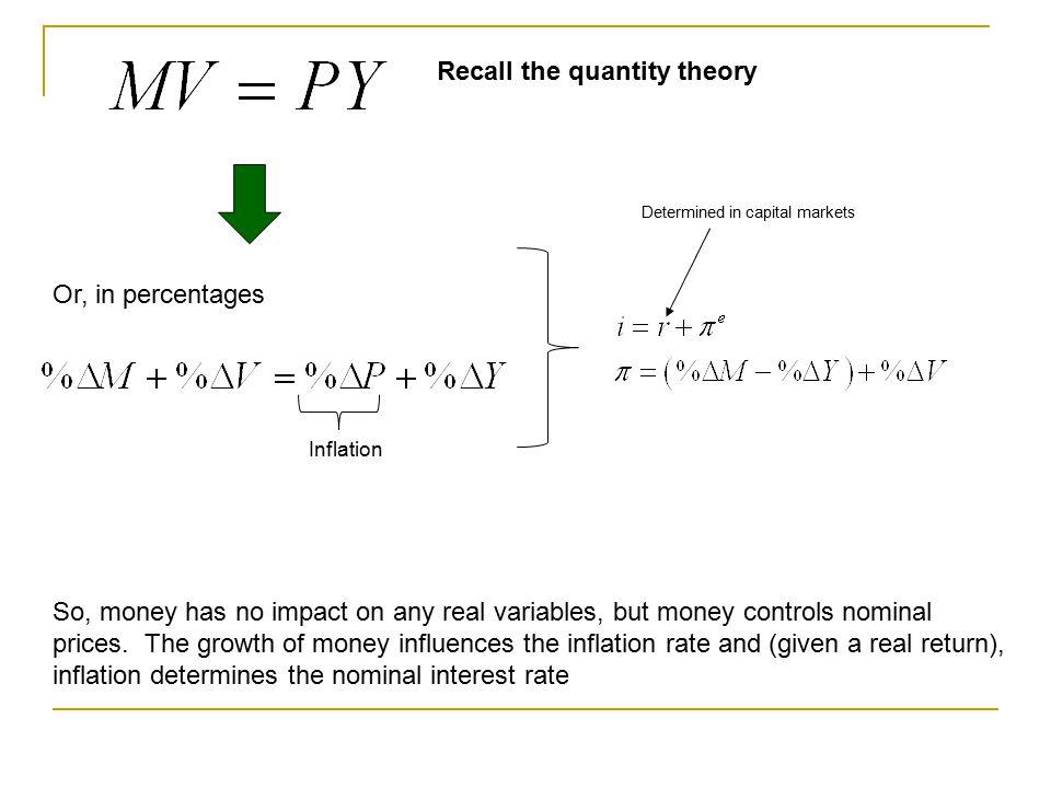Recall the quantity theory
