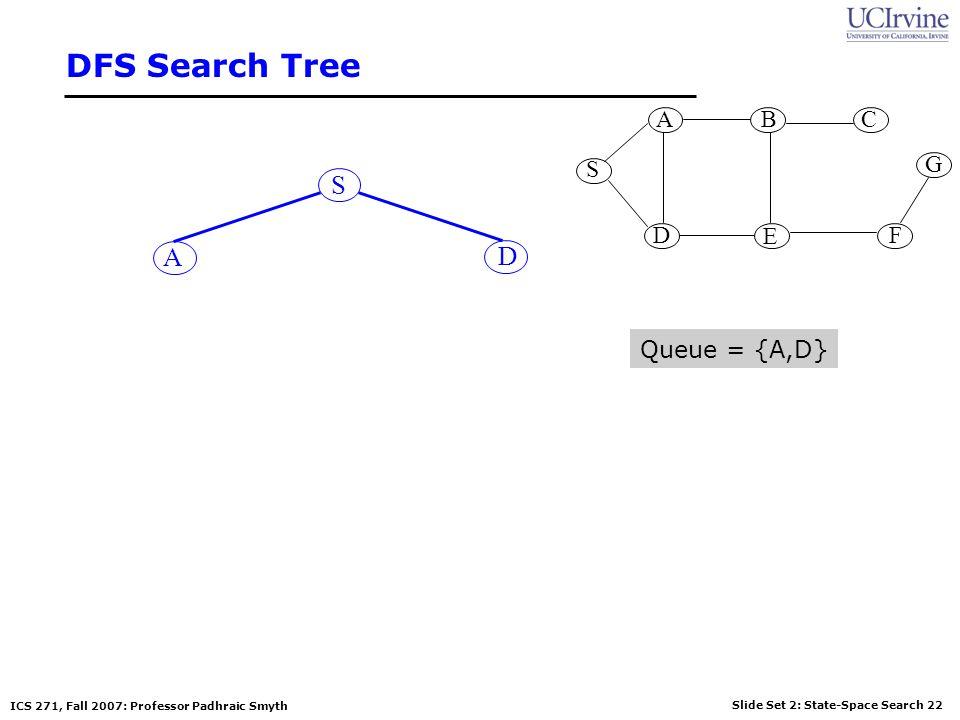 DFS Search Tree S G A B D E C F S A D Queue = {A,D}