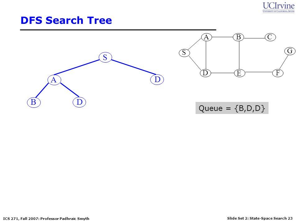 DFS Search Tree S G A B D E C F S A D B D Queue = {B,D,D}