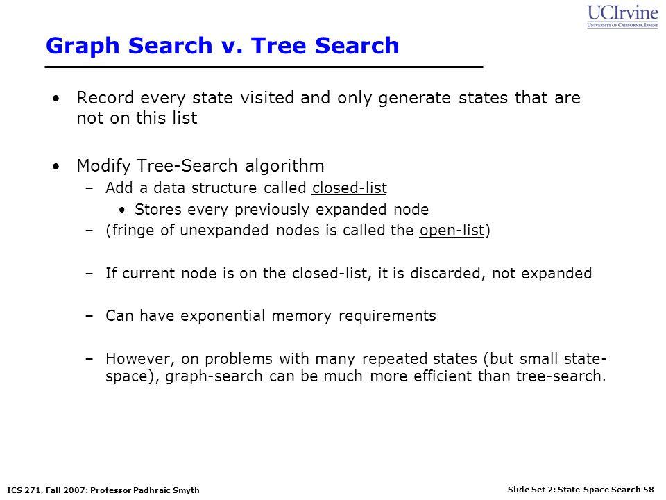 Graph Search v. Tree Search