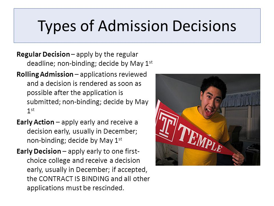 Types of Admission Decisions