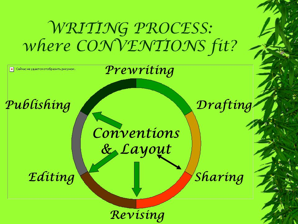 WRITING PROCESS: where CONVENTIONS fit