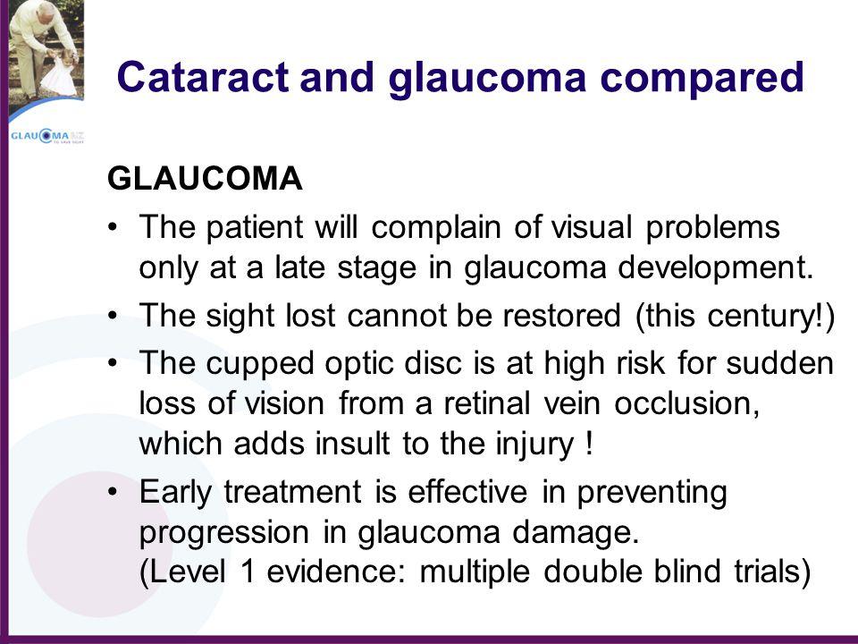 Cataract and glaucoma compared