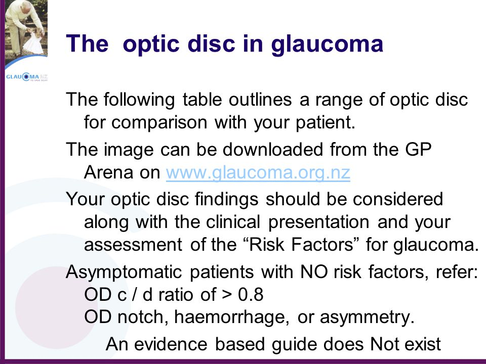 The optic disc in glaucoma