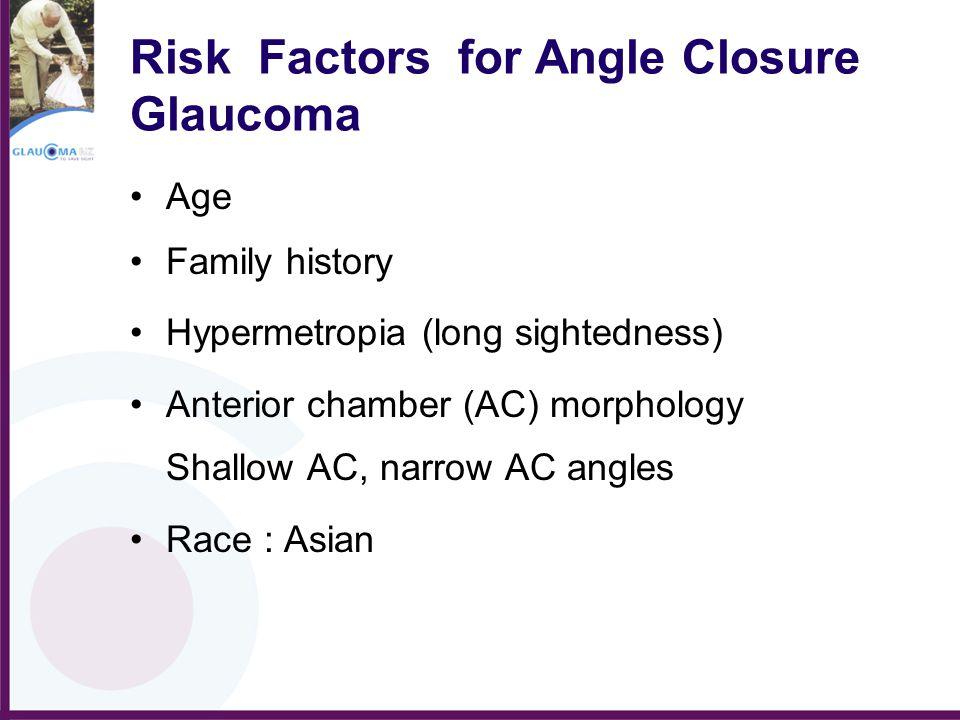 Risk Factors for Angle Closure Glaucoma