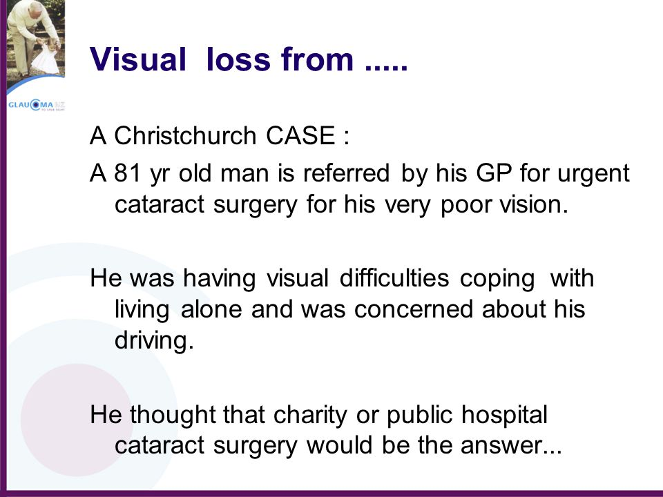 Visual loss from ..... A Christchurch CASE :