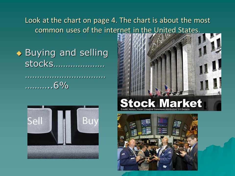 Buying and selling stocks………………………………………………………..6%