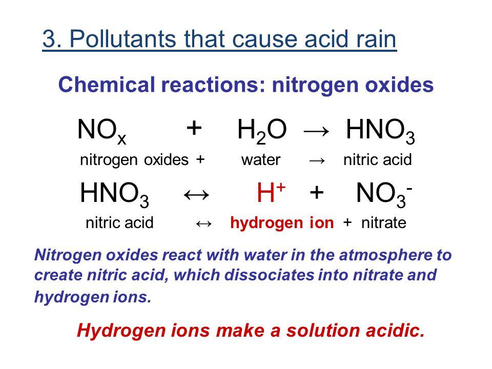 Chemical reactions: nitrogen oxides