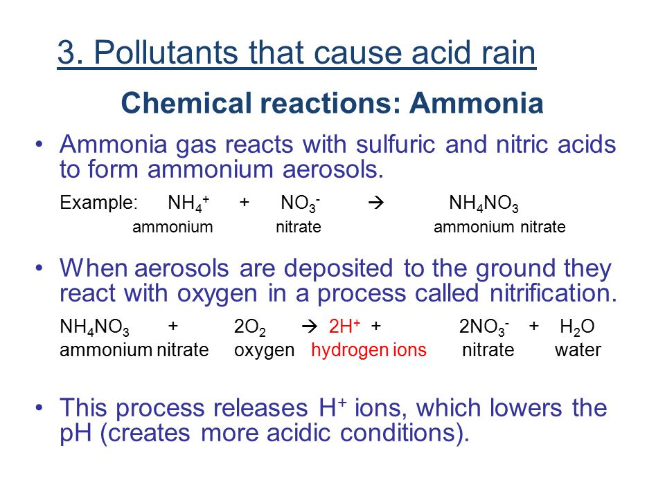 Chemical reactions: Ammonia