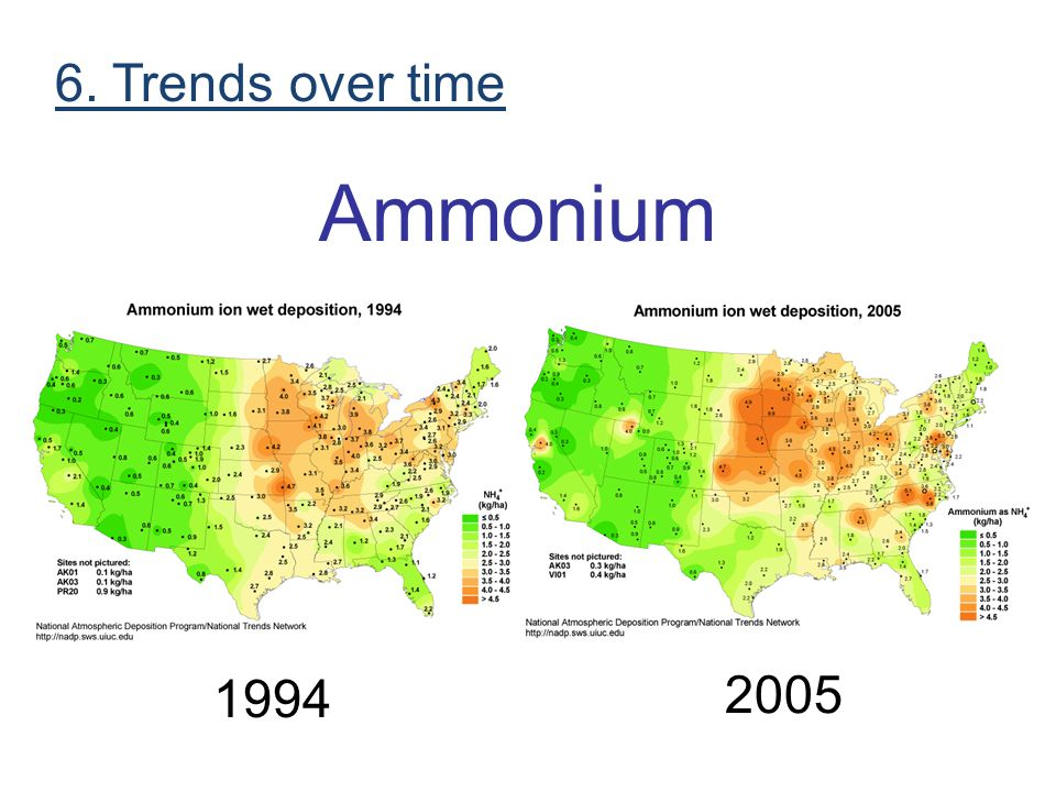 6. Trends over time Ammonium 1994 2005